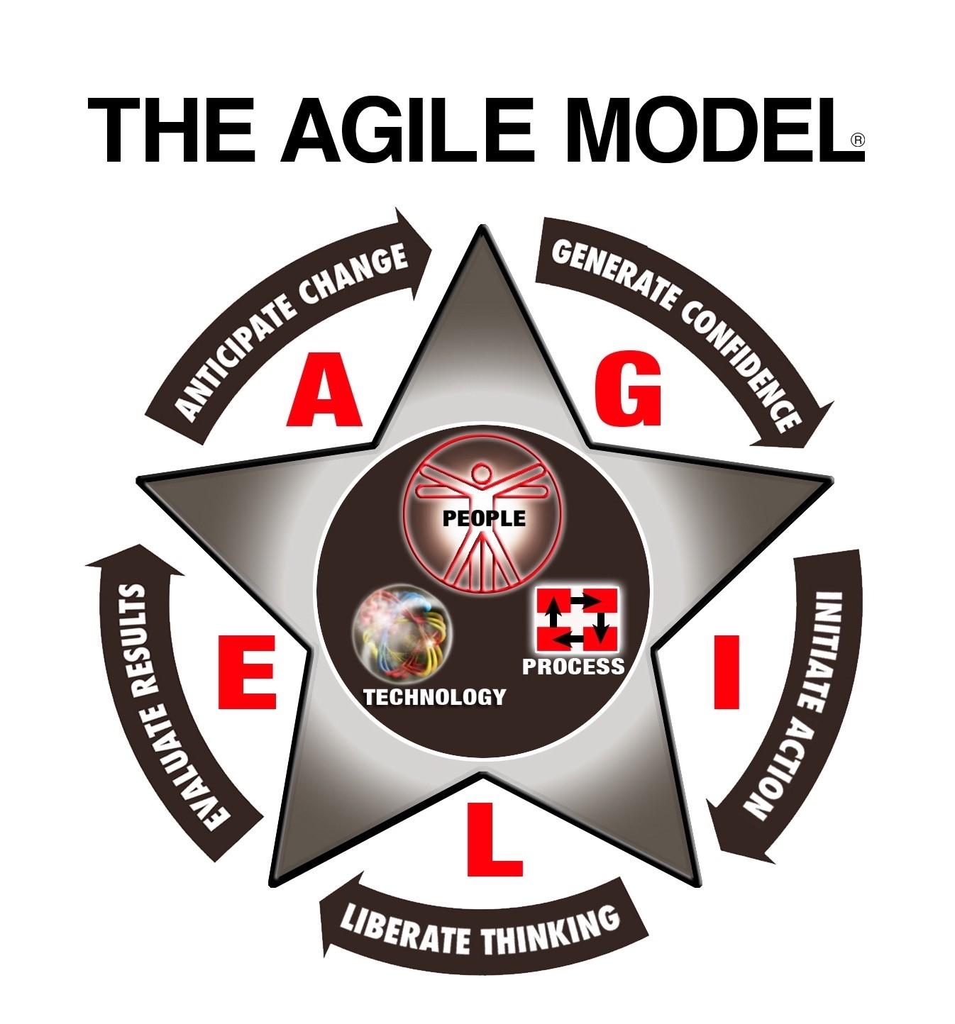 TheAgileModel_662015.jpg