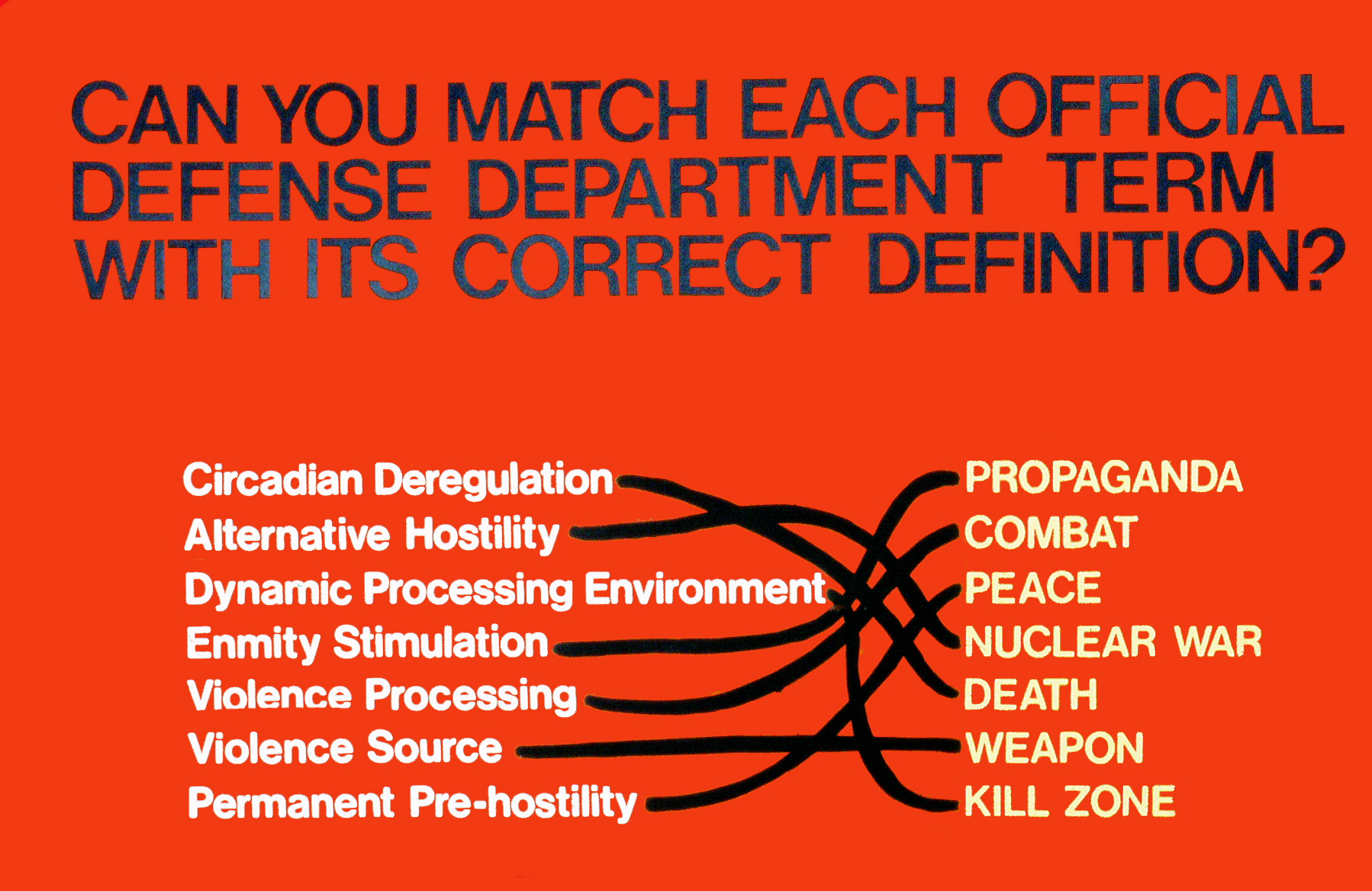 Defense Dictionary 1983