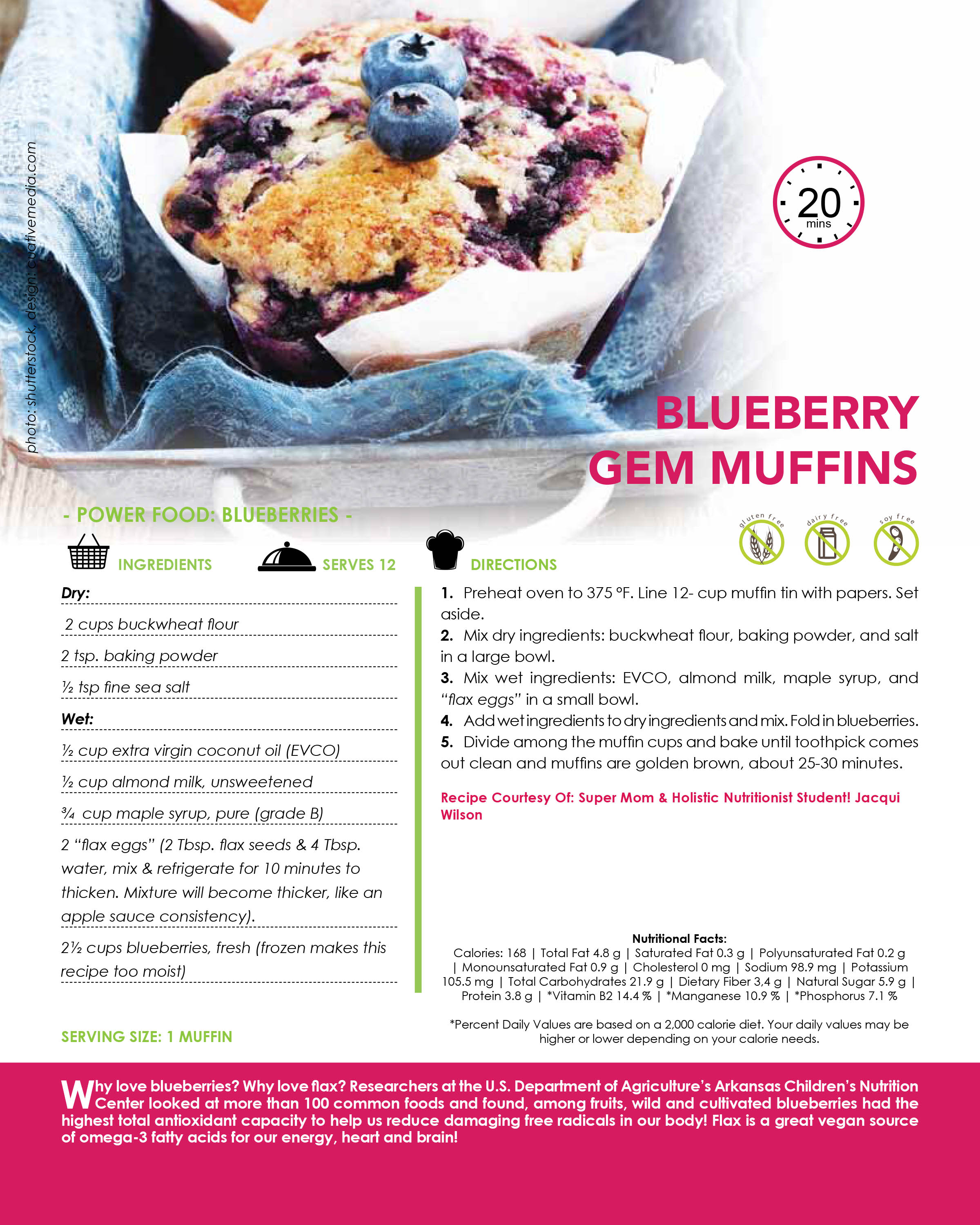 BLUEBERRY GEM MUFFINS-FINAL-1.jpg