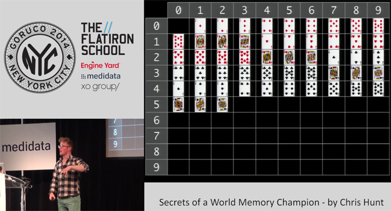 GoRuCo 2014 - Secrets of a World Memory Champion by Chris Hunt