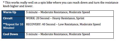 Bike Sprint