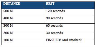 Rowing Sprint