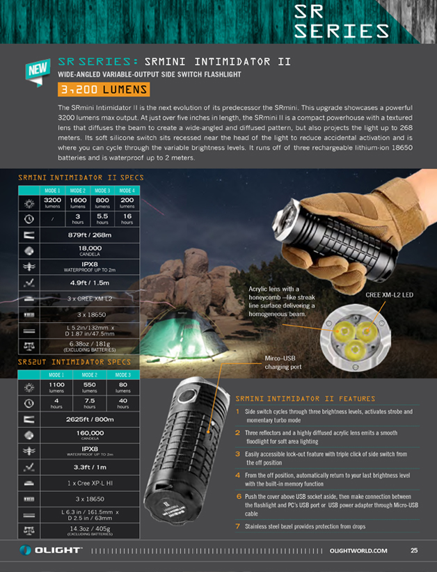 Background photo for Olight's product catalog