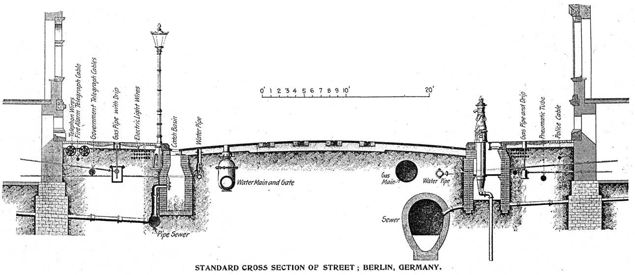 Berlin Sewer