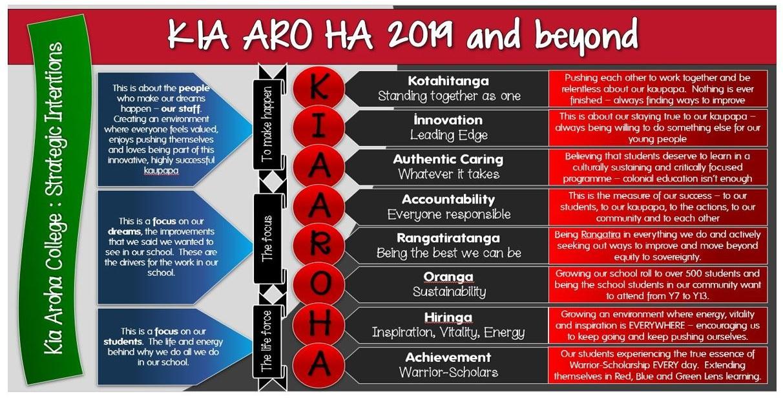 Kia+aro+ha.jpg