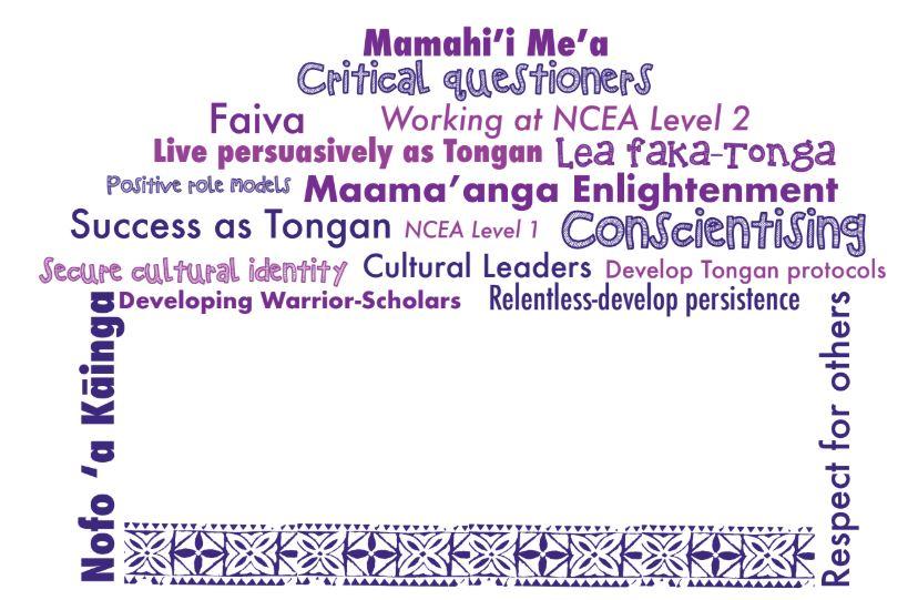 Fonuamalu - Year 11