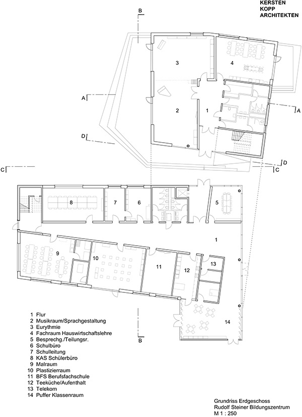 Rudolf-Steiner-Bildungszentrum, Grundriss EG (c) Kersten Kopp Architekten GmbH