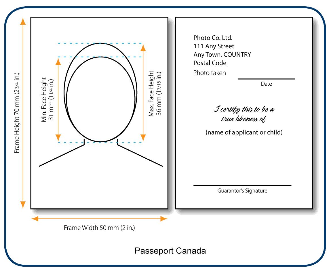 Photos passeport_passeport_Canada.jpg