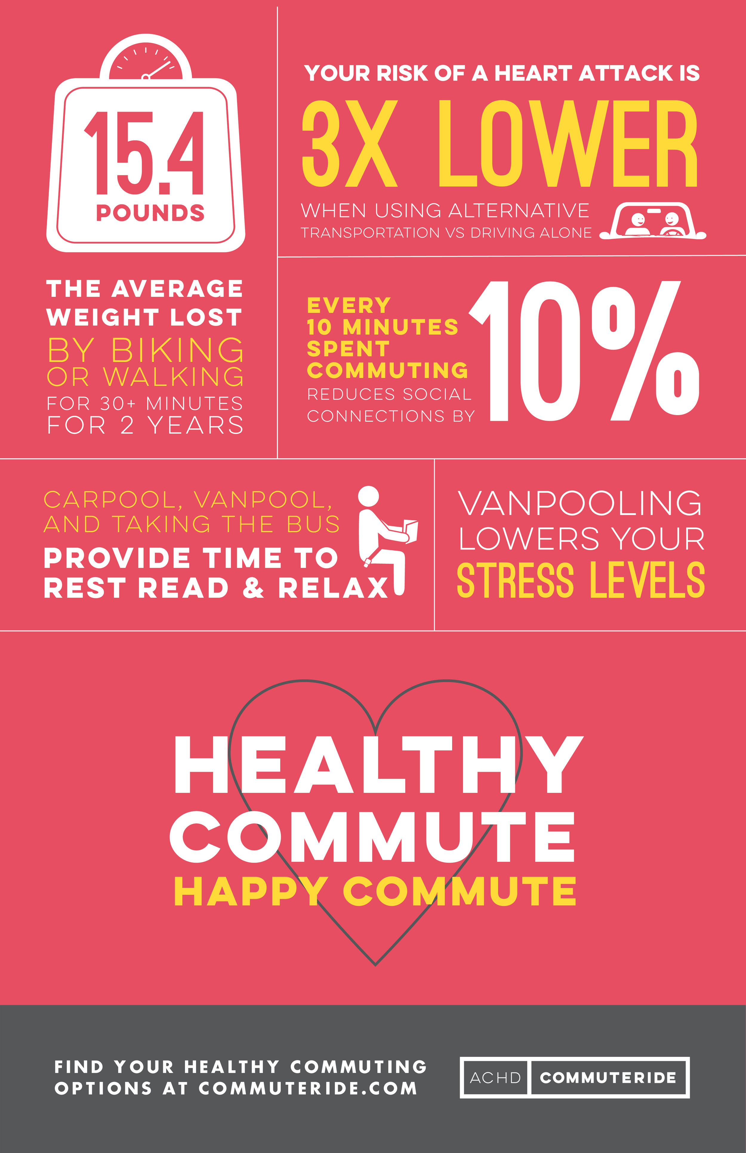 Health Infographic Poser