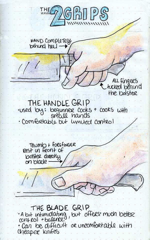 2-Grips.jpg