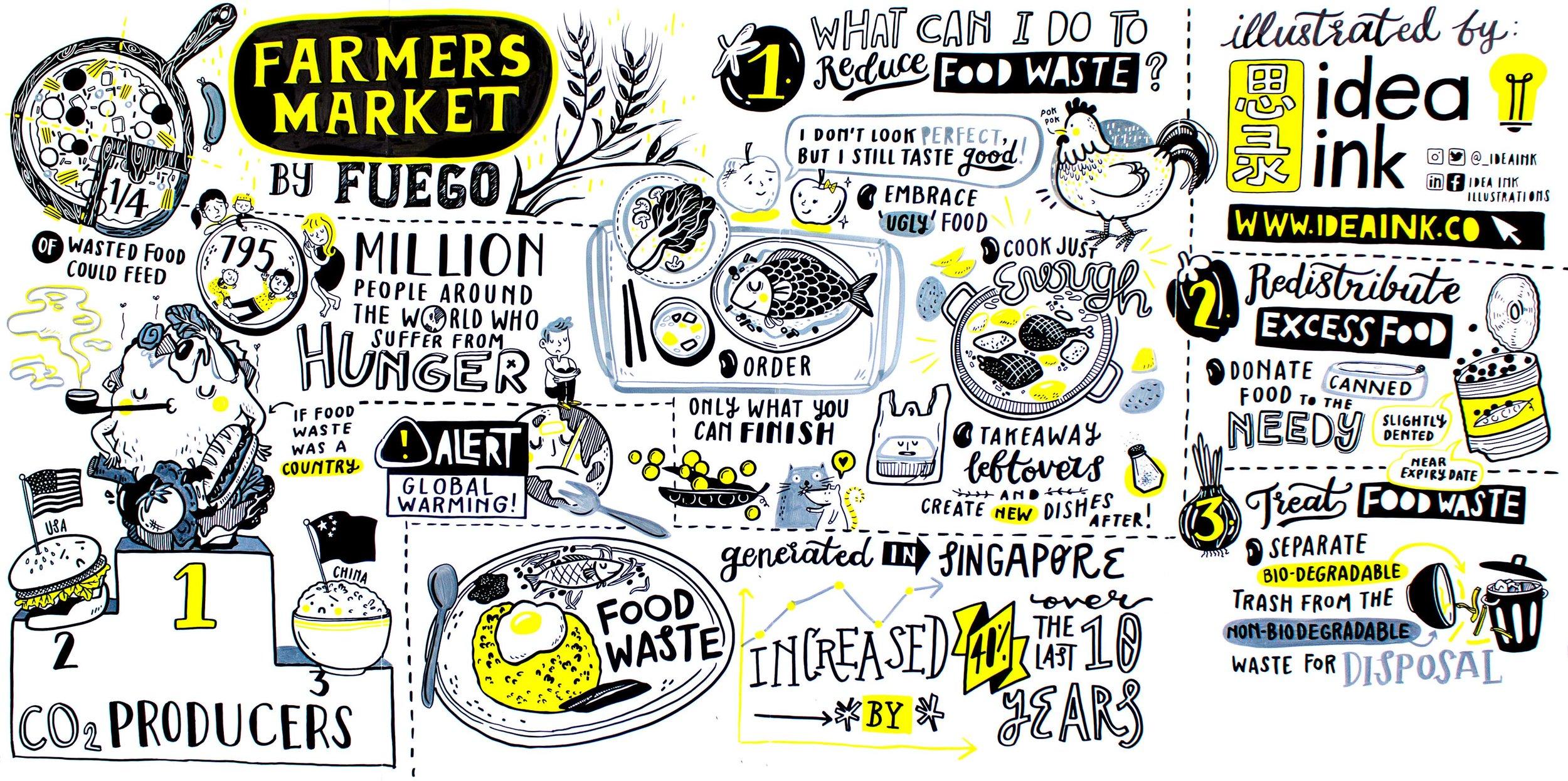 Farmers Market by FUEGO.jpg
