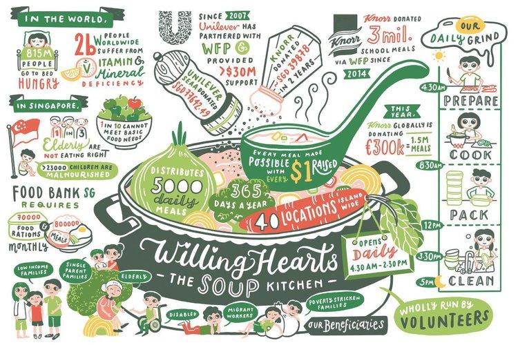 Idea Ink | Unilever Knorr World Food Day.jpg