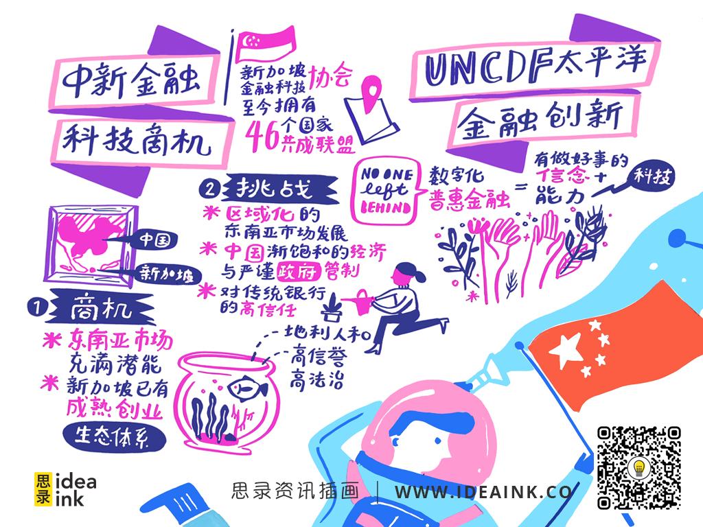 D1_中新金融科技商机_UNCDF太平洋金融创新.jpg