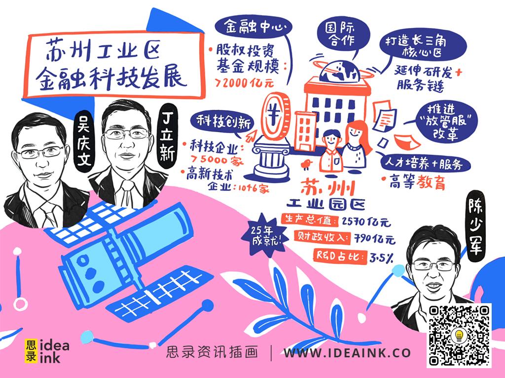 D1_苏州工业区金融科技发展.jpg