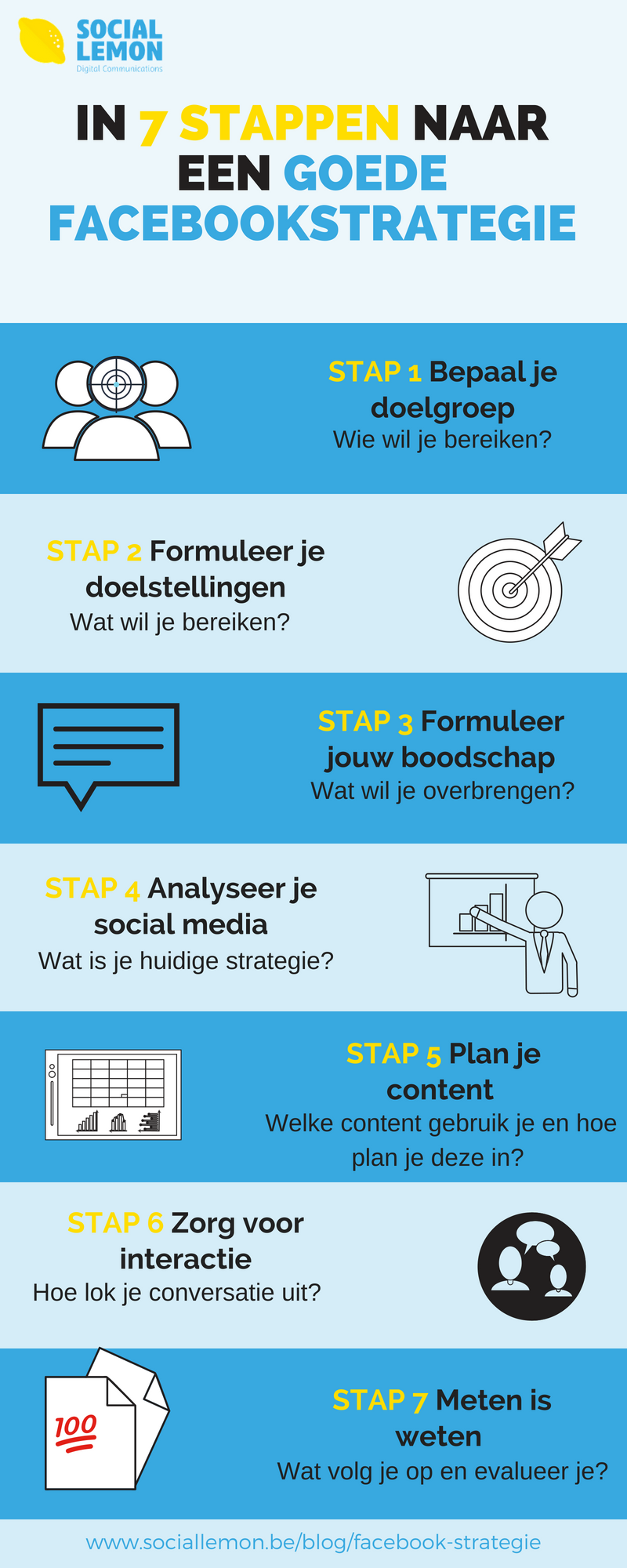 Infographic Facebookstrategie (1).png