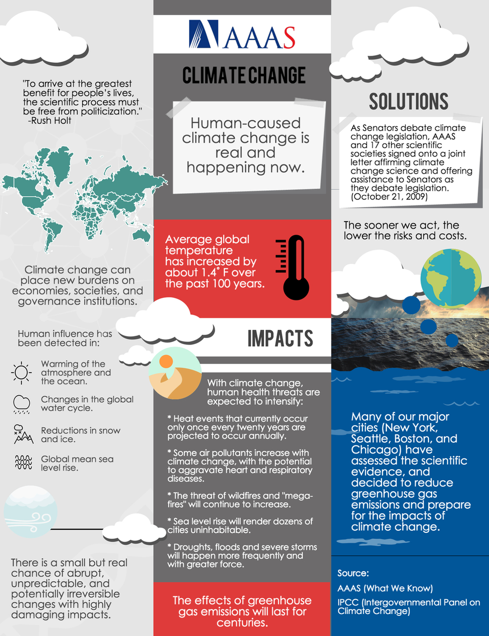 Infographic - AAAS - Climate Change