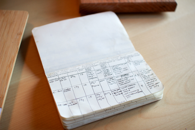 Here is my coffee notebook. In this, I record every detail of every brew to get a more scientific understanding of the craft. Documenting each variable helps me see what needs to be repeated or what can be changed in future brews. If a coffee tastes a certain way, I can almost always attribute it to some variable easily referred to somewhere in my notebook.