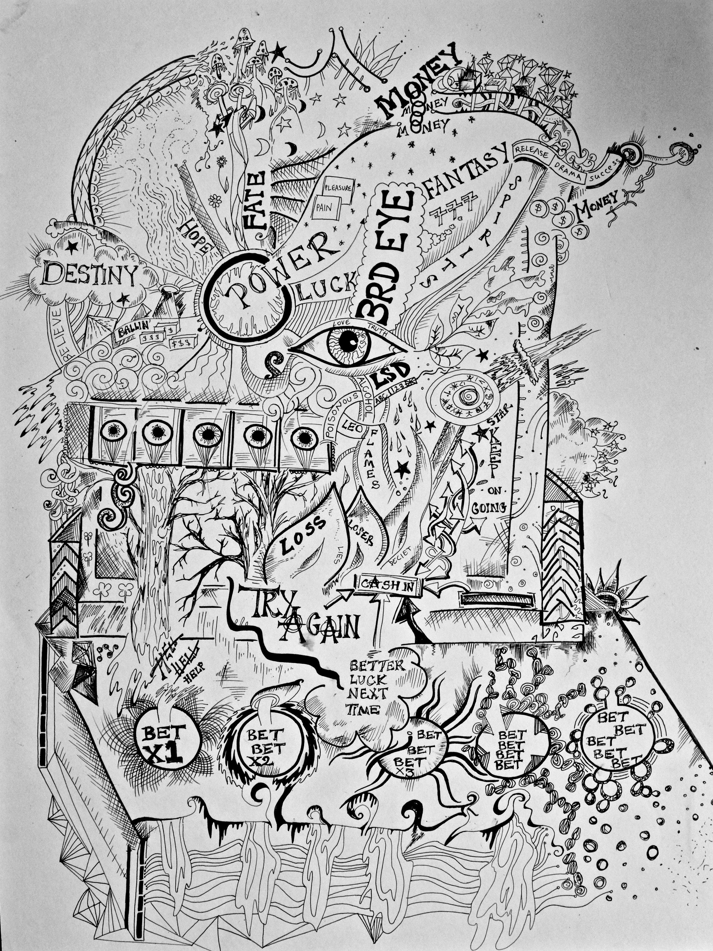 Gambling Mind-Map