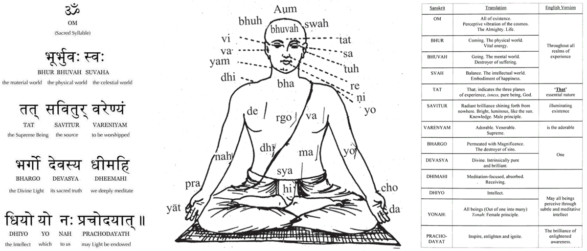 gayatri-meaning-body-impact-ps1200.jpg