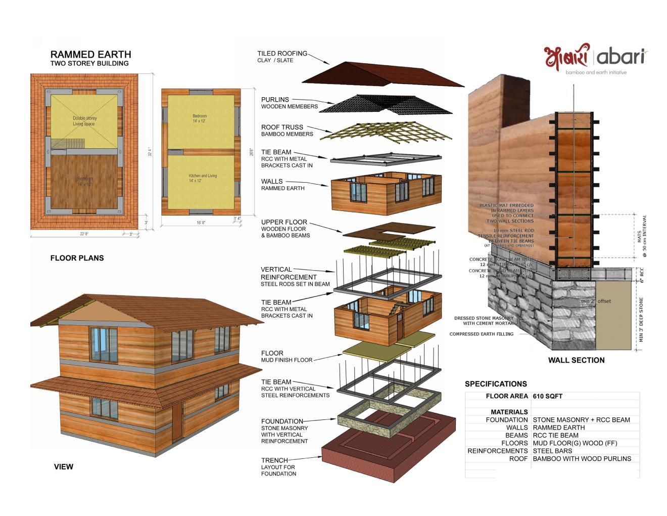 ABARI_permanent shelter Page 002.jpg