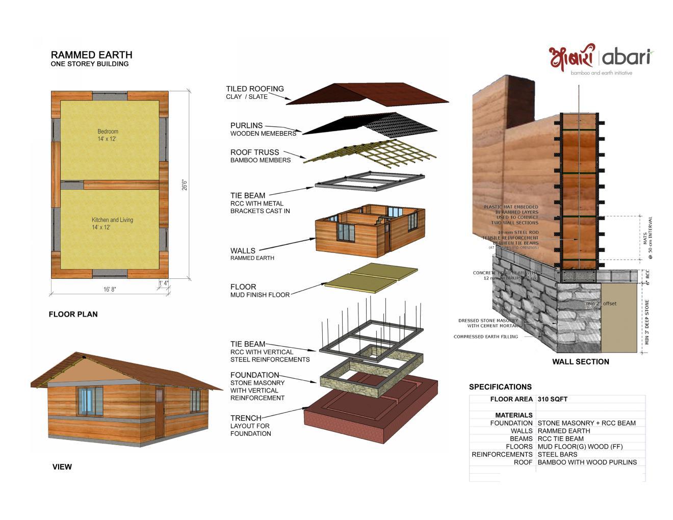 ABARI_permanent shelter Page 001.jpg