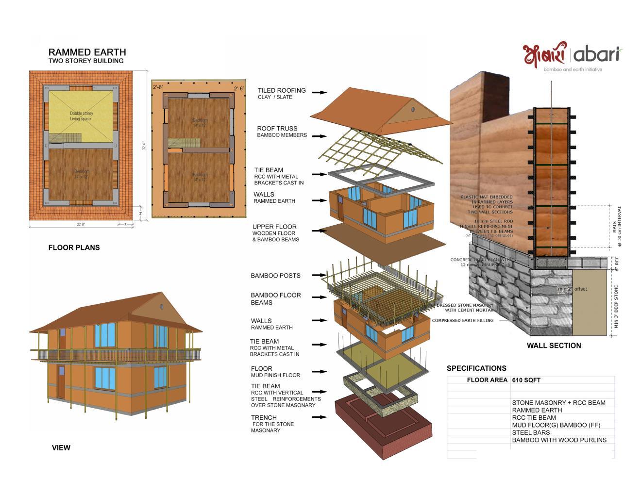 ABARI_permanent shelter Page 003.jpg
