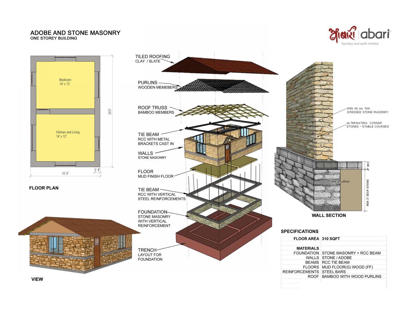 ABARI_permanent shelter Page 004.jpg