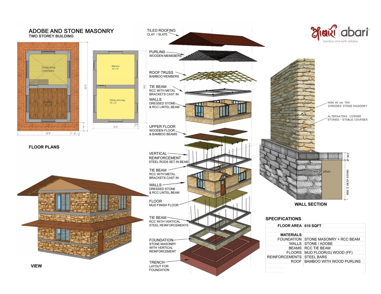 ABARI_permanent shelter Page 005.jpg