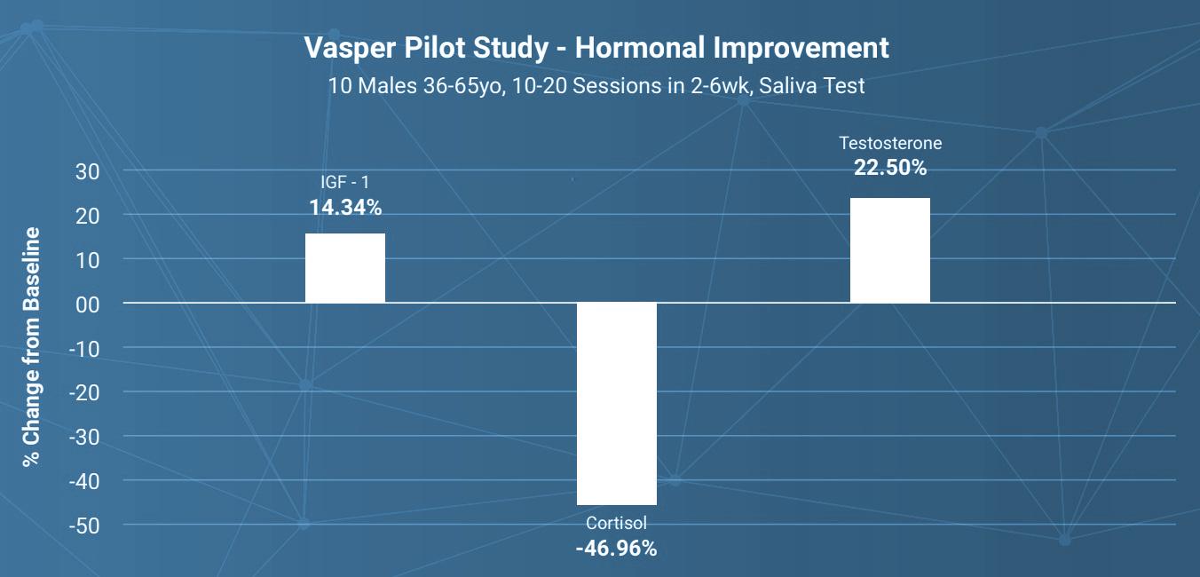 Hormonal+Improvement.jpeg