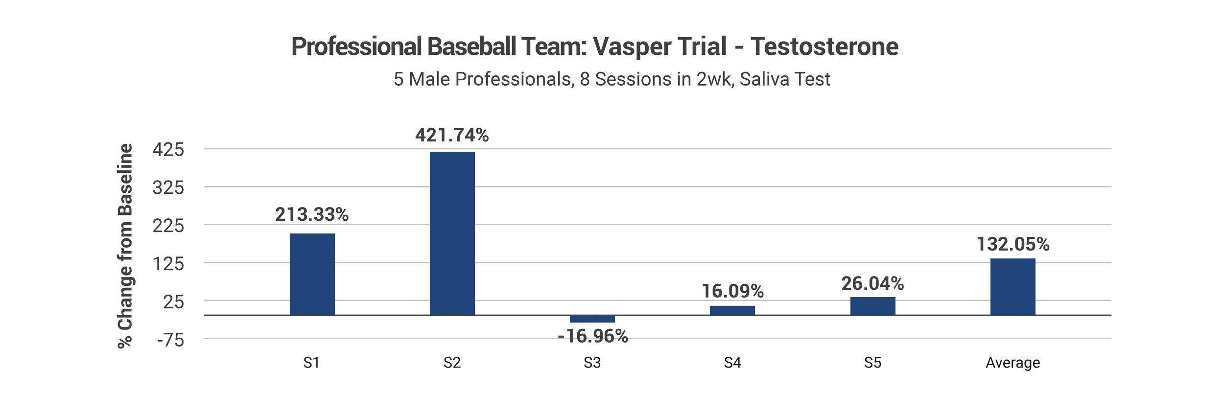 Vasper-testosteronetrial.jpg