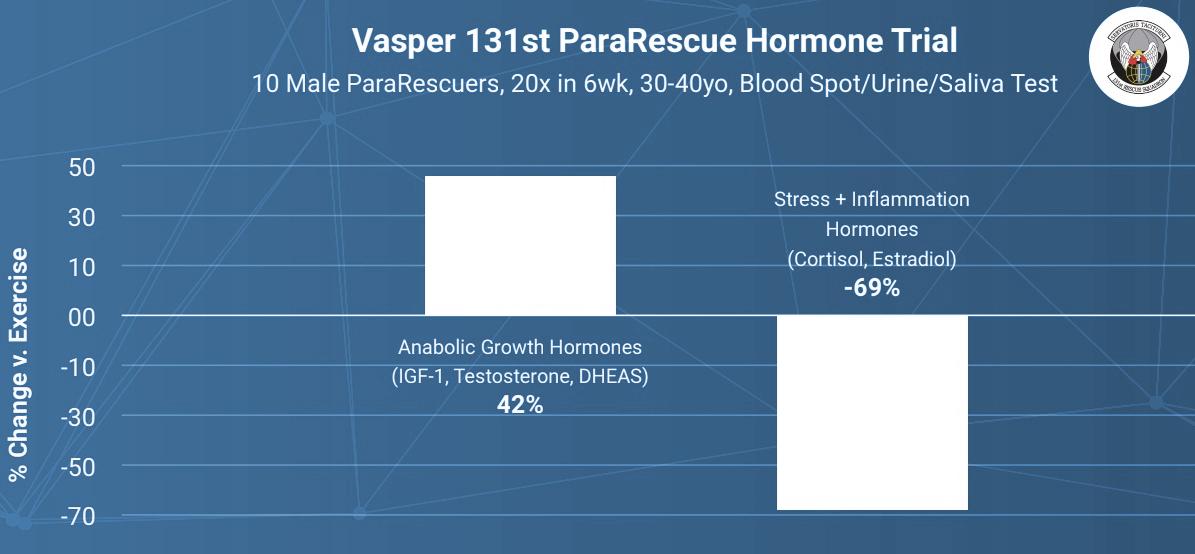 131st+hormones.jpeg