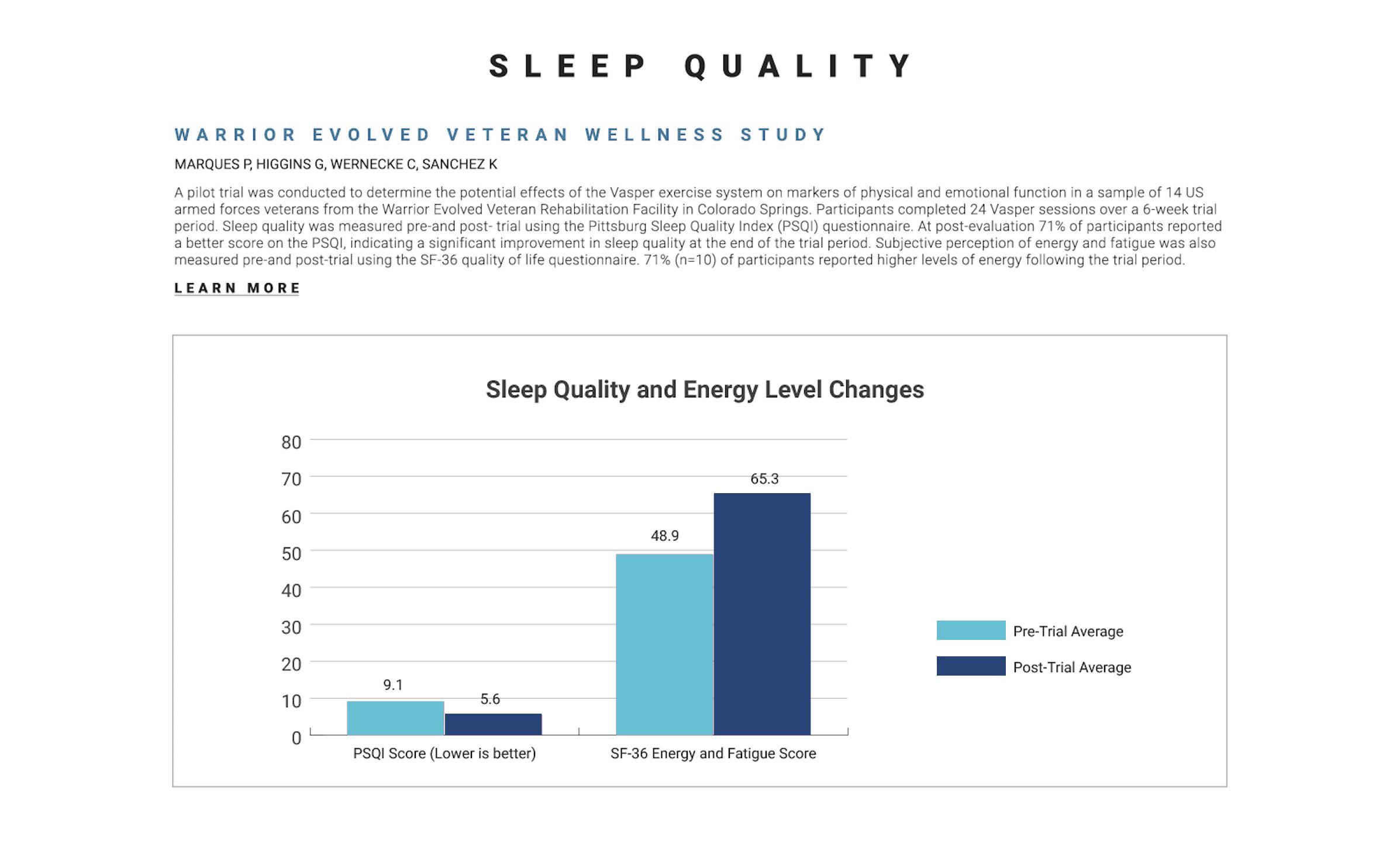 Sleep+quality+vets.jpeg