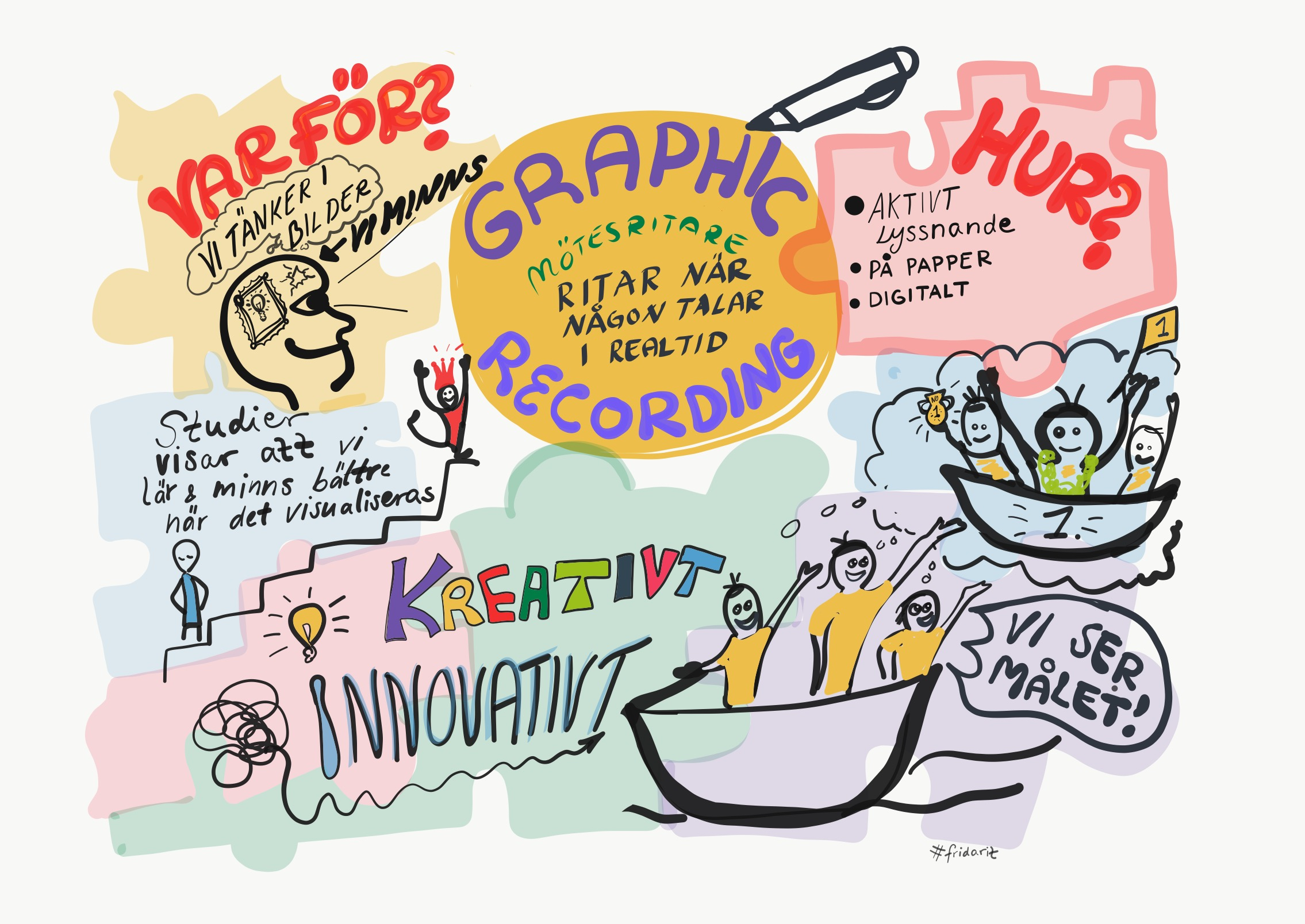 Made by / Frida Panoussis aka Frida Rit #GraphicRecorder #ProfessinonalDoodler #Mötesritare