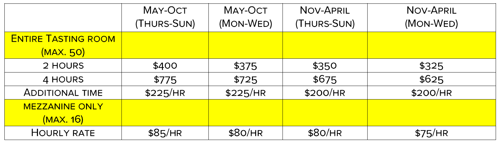 PWB Rental Rates.png