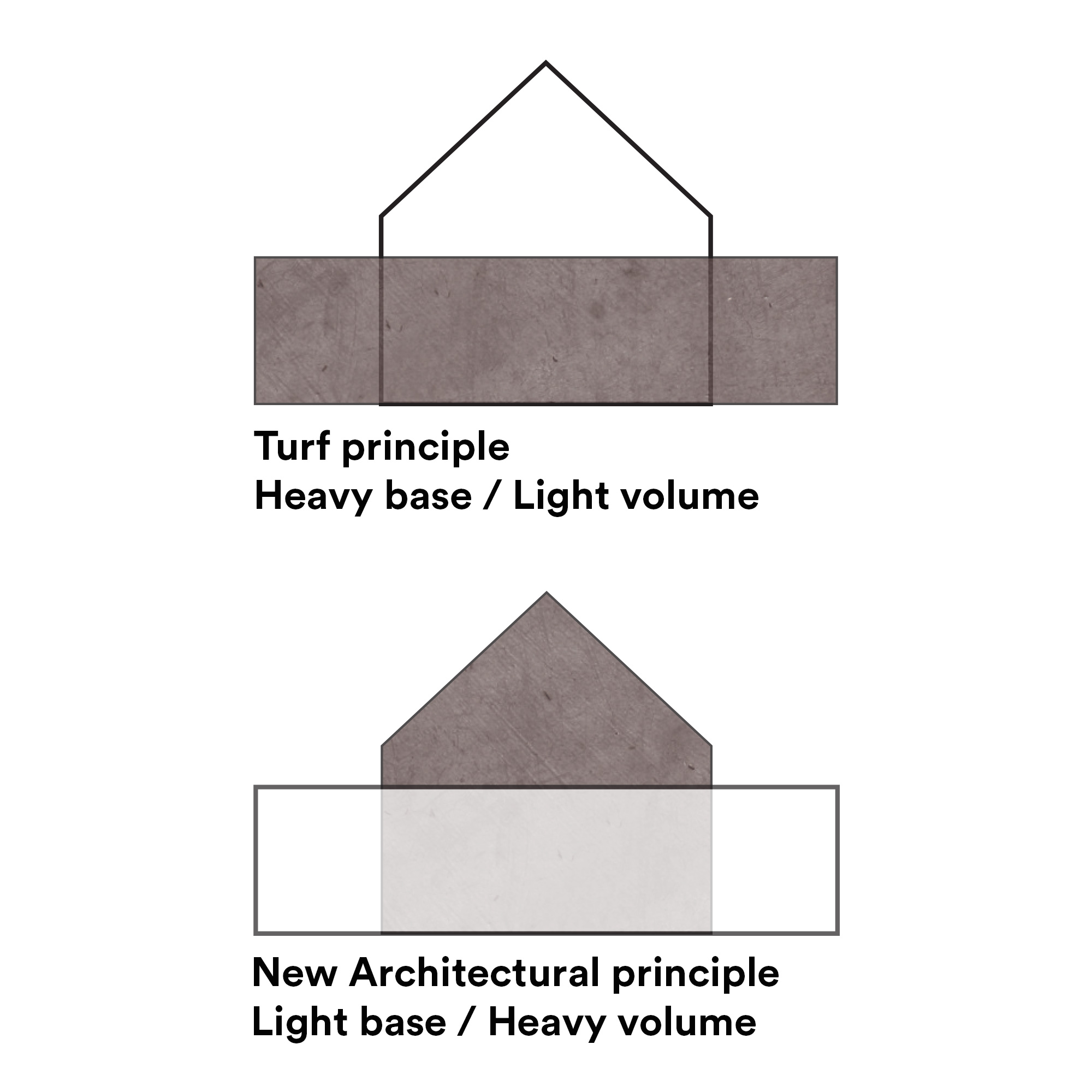 Explanation of the turf principle applied for the Red Mountain Resort in an inside-out way