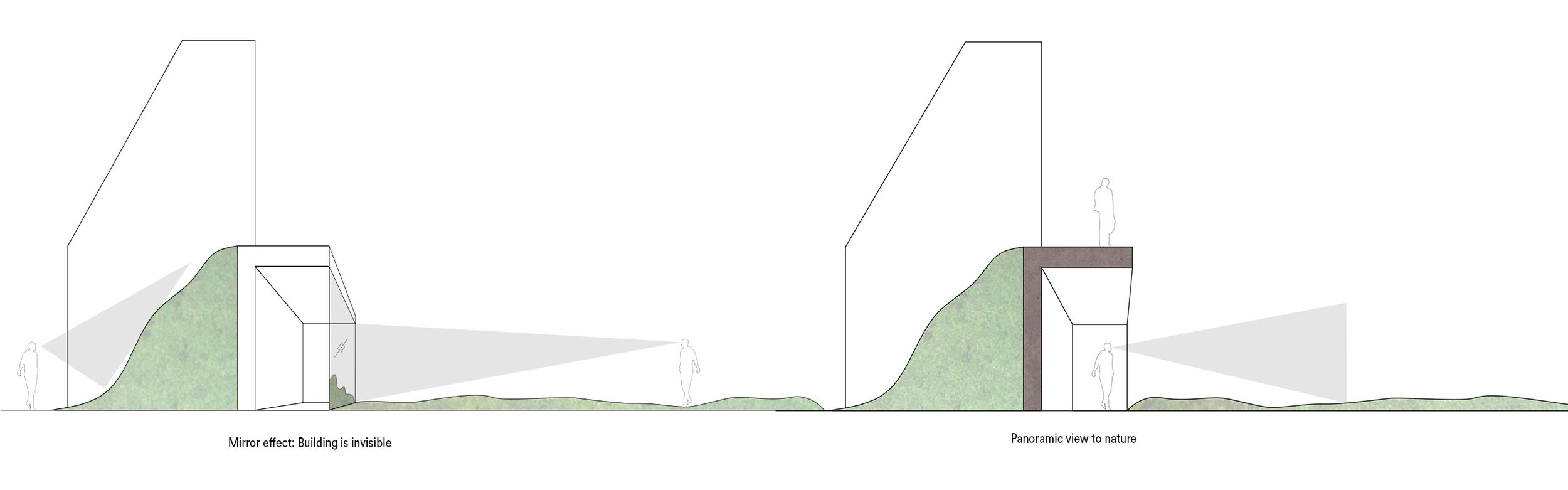 Sectional drawing of the Red Mountain Resort illustrating the visibility options from the inside and outside