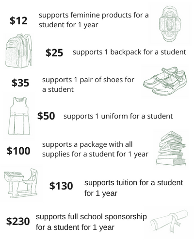 $12 supports feminine products for a student for 1 year-2.png
