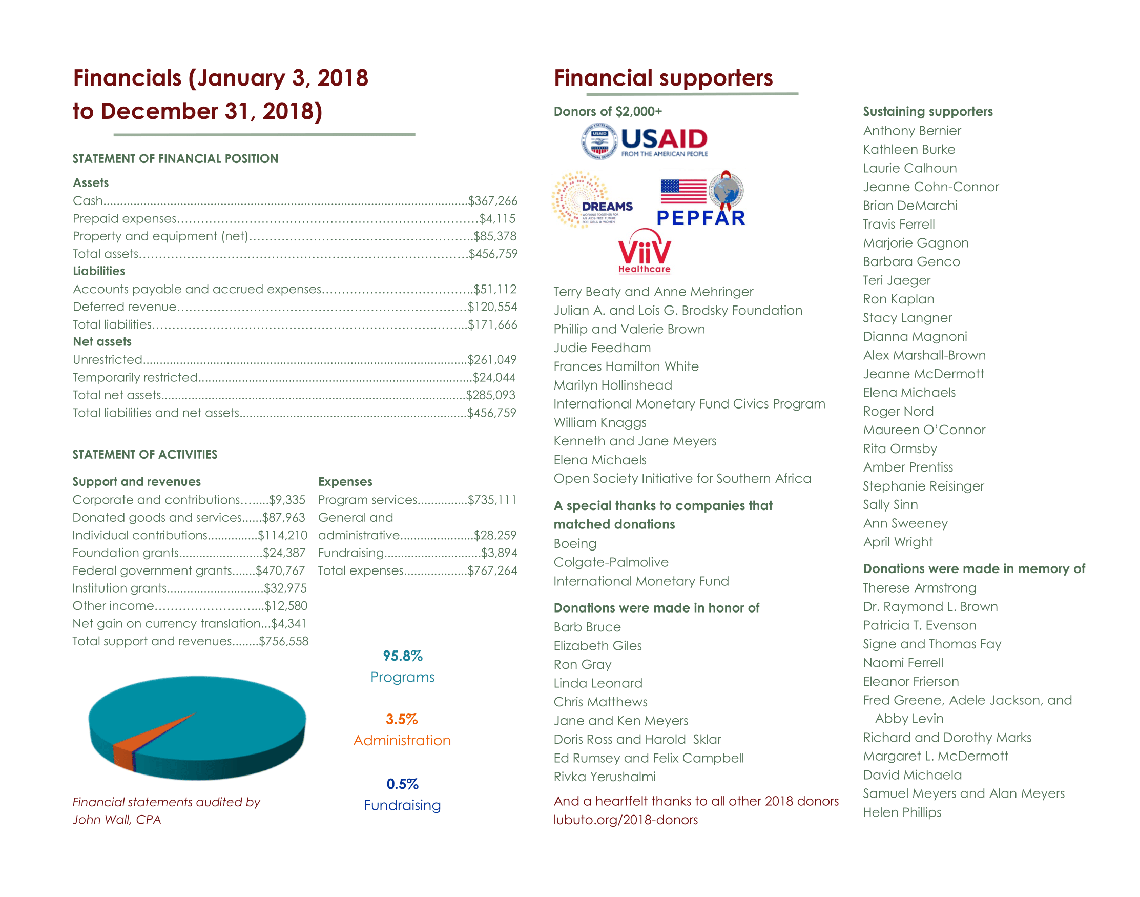 2018 Annual Report-7.png