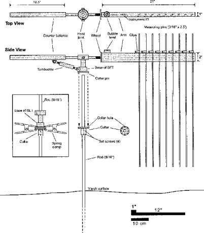 Rod-SET survey armature atop a monitoring station