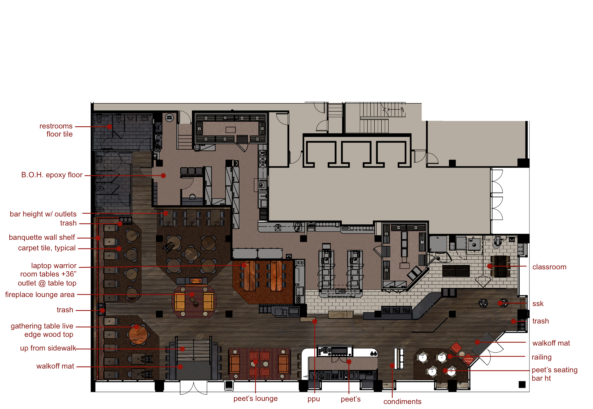 Specialty's Cafe & Bakery - conceptual floor plan