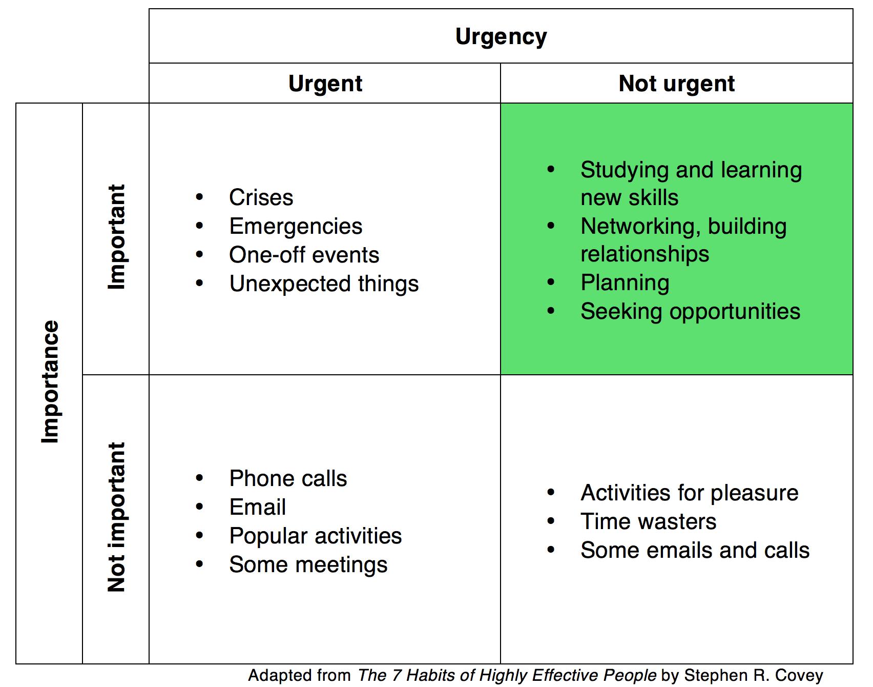 time-management-matrix-screenshot.png