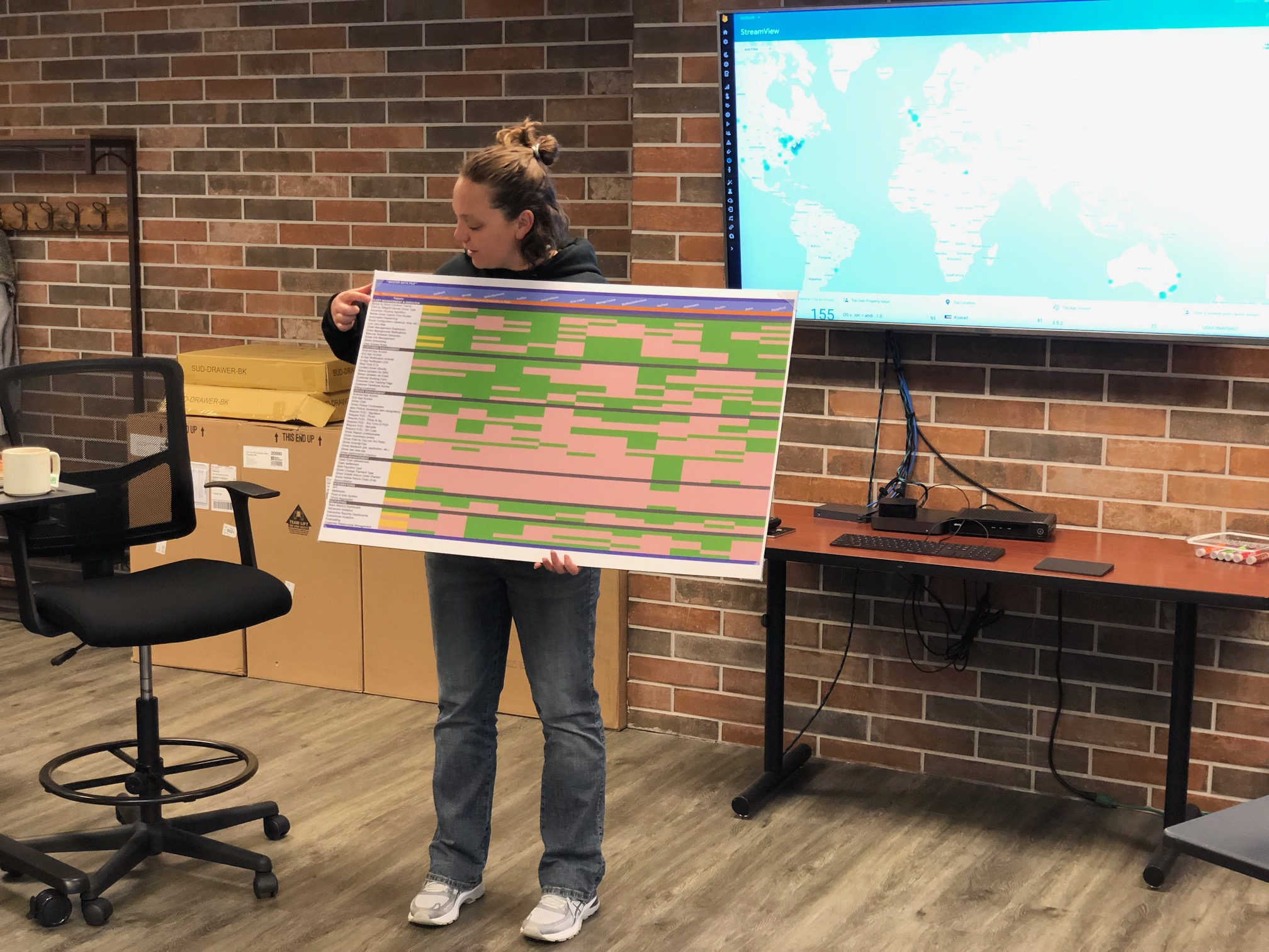 Time for a teach-back. Business Analyst Eiden Hughes presents a heat map to help the team understand GetSwift's trajectory this year.