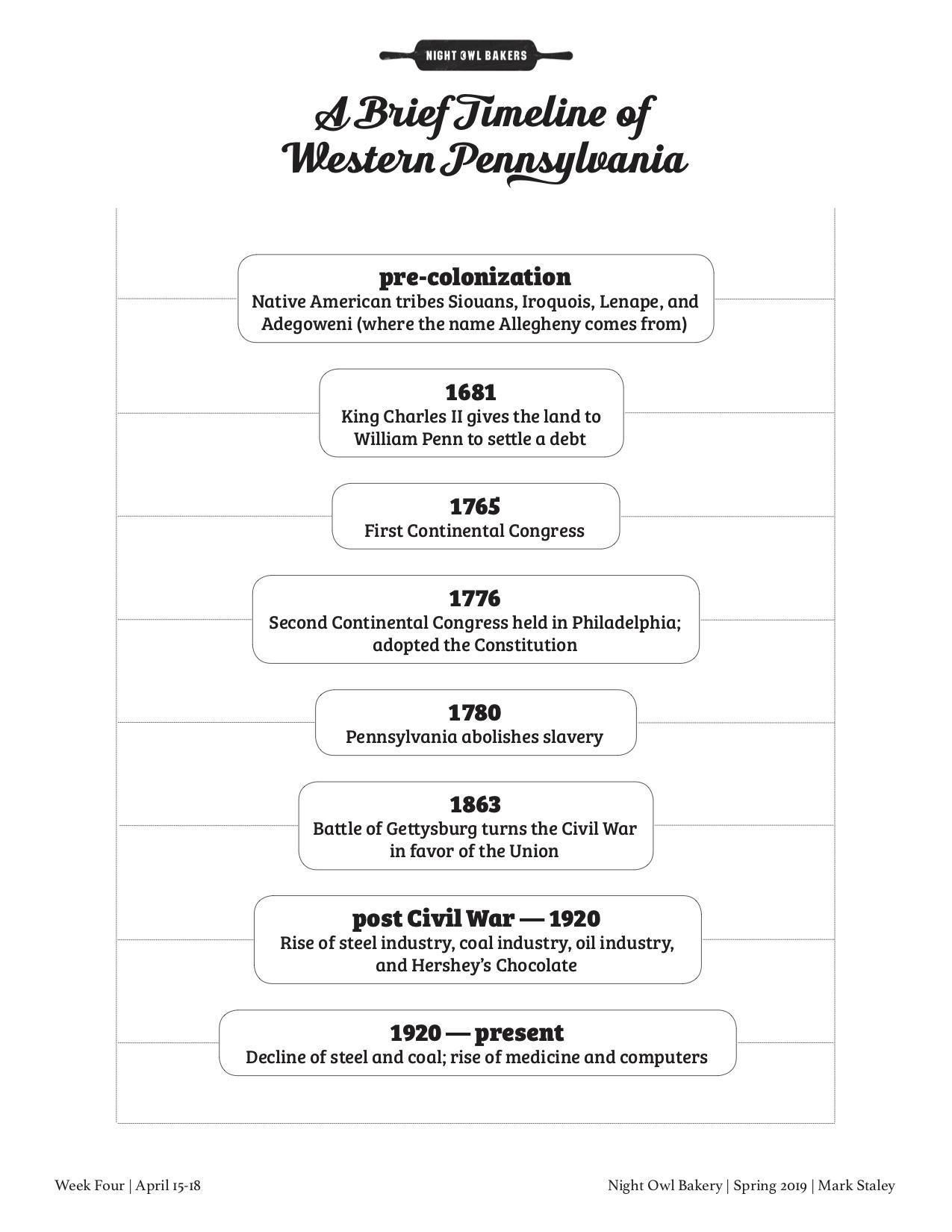 PA timeline copy.jpg