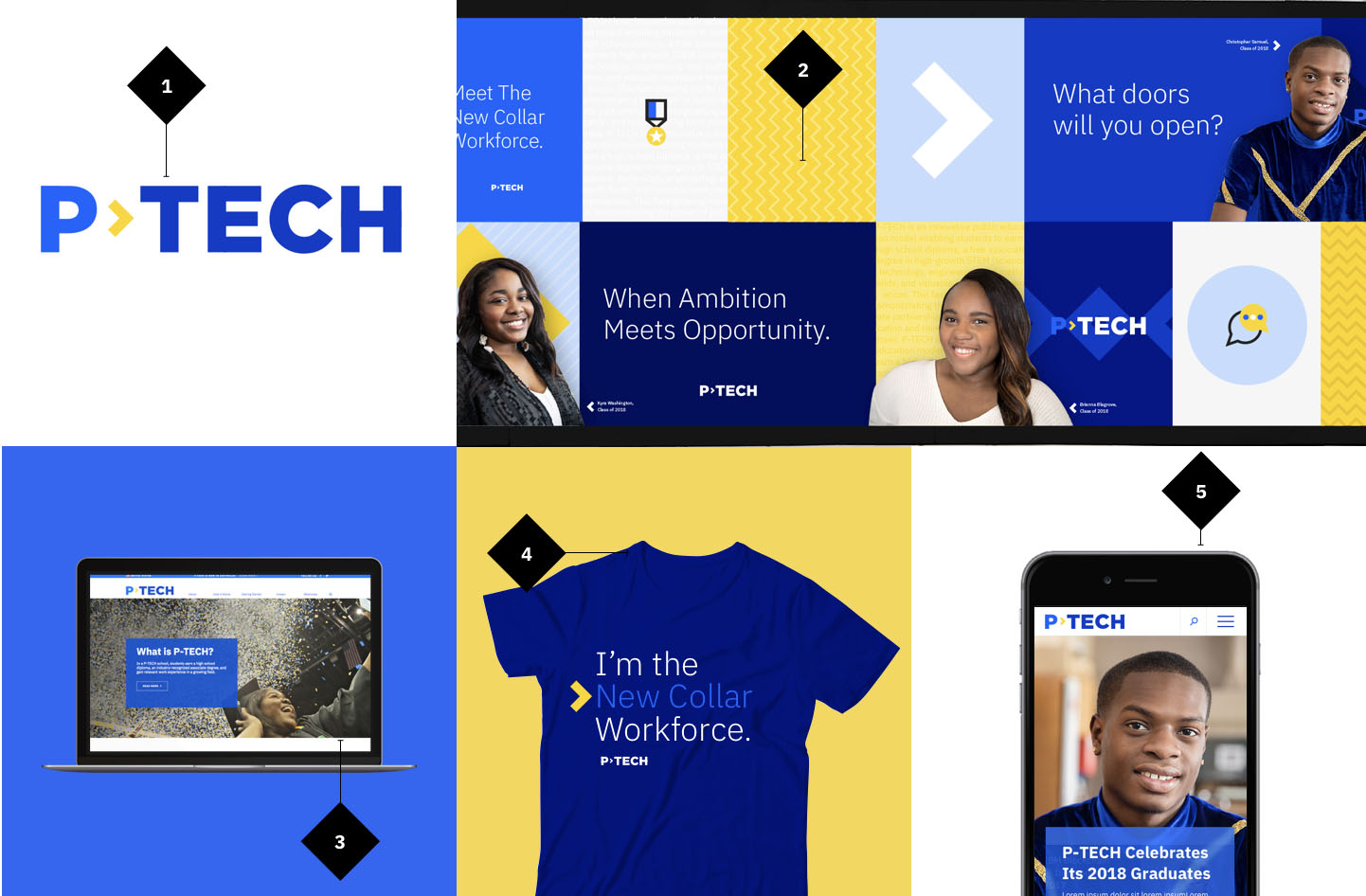 ptech visual design annotation.jpg