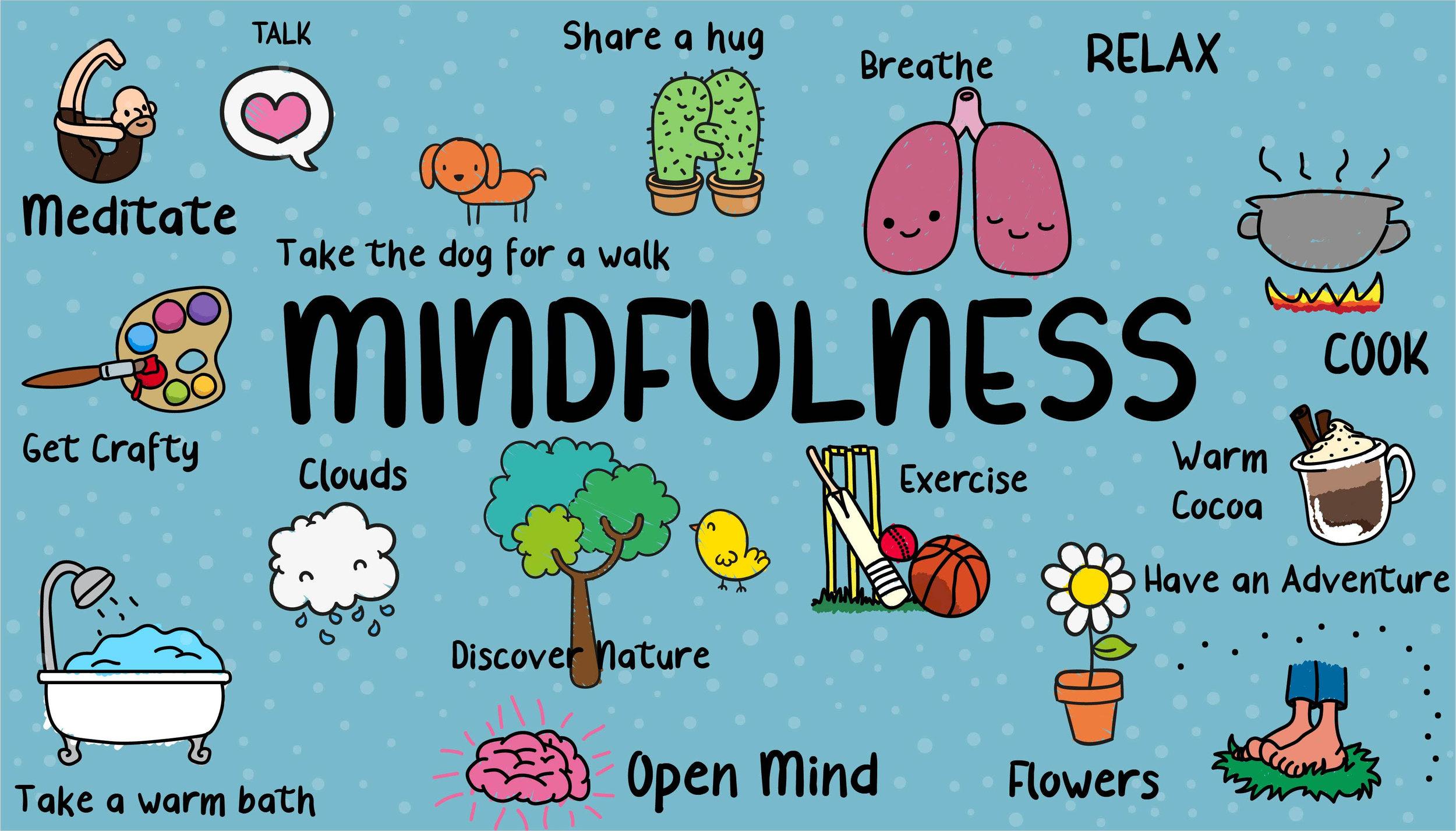 Mindfullness 1.jpg