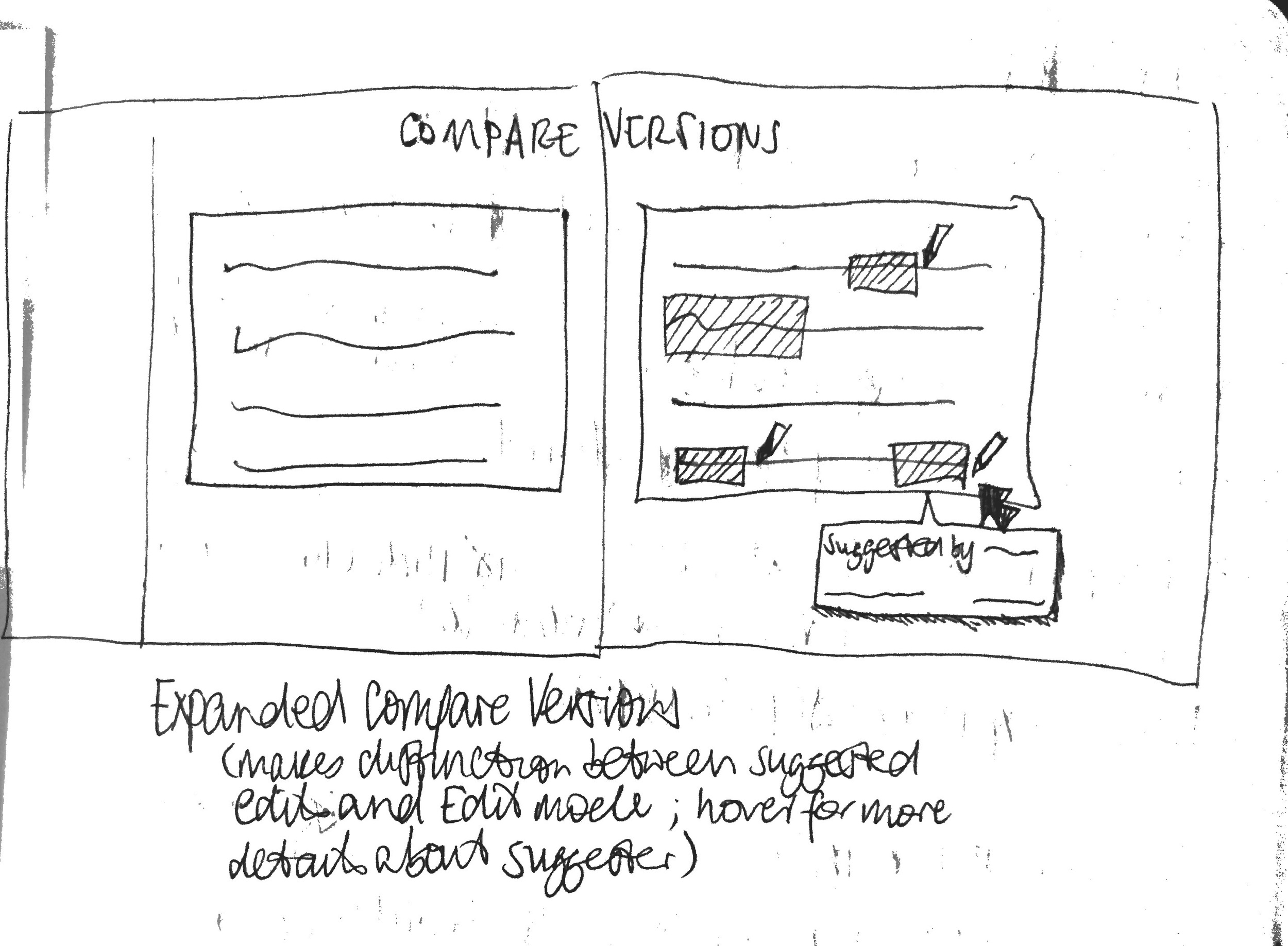 Sketch of the Compare Versions UI with ability to undo individual edits