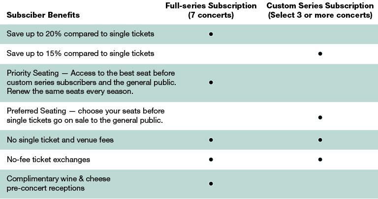 subscriber-grid.jpg