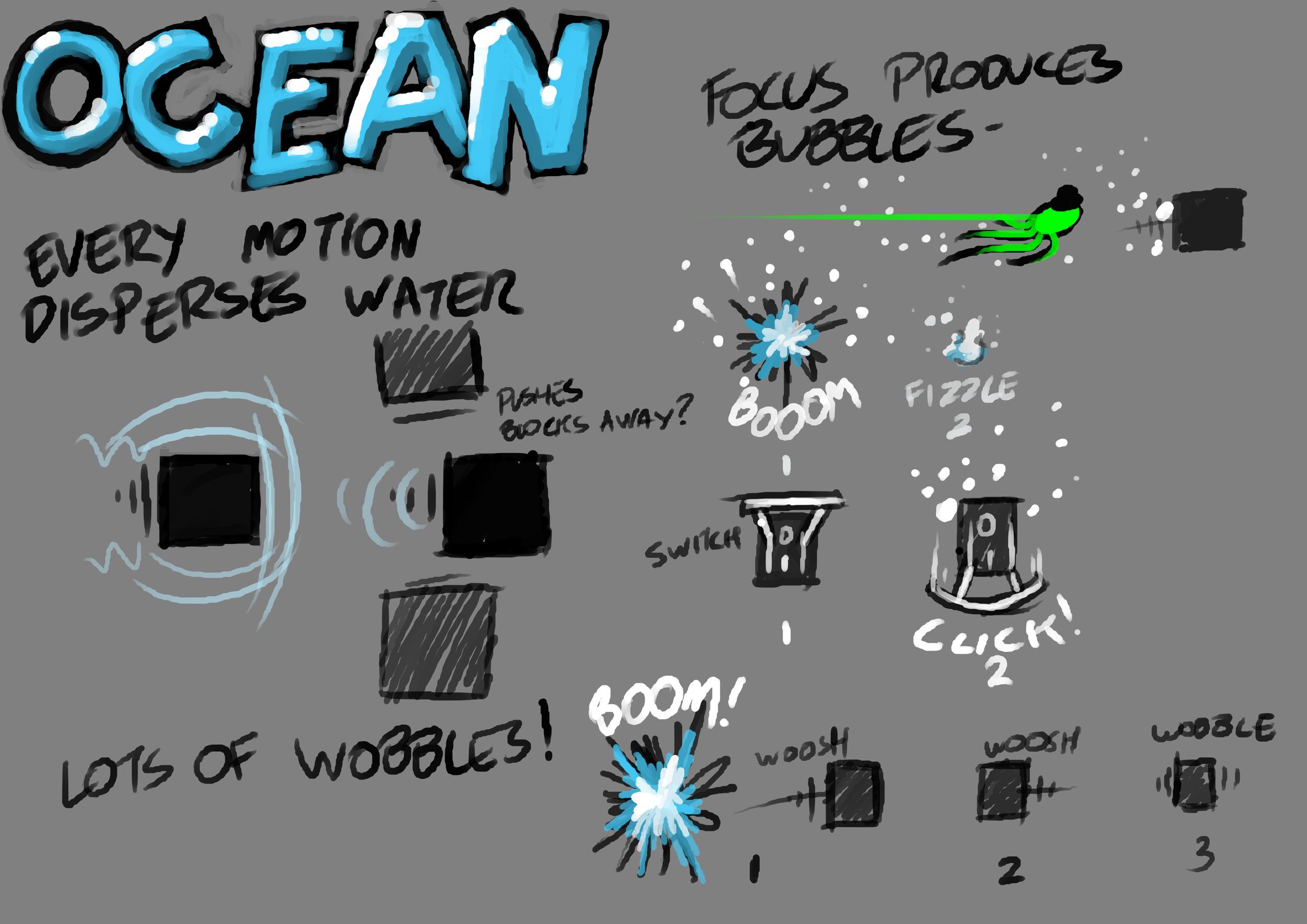 OceanGeneral.png