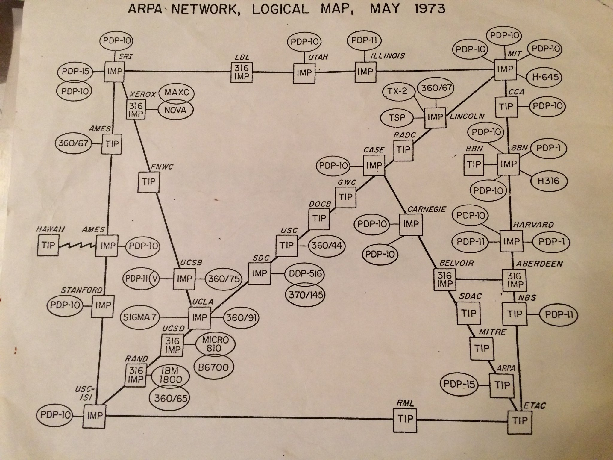 The 1973 map of the internet, showing every connection. All credit goes to Peter Newbury and his son  David Newbury .