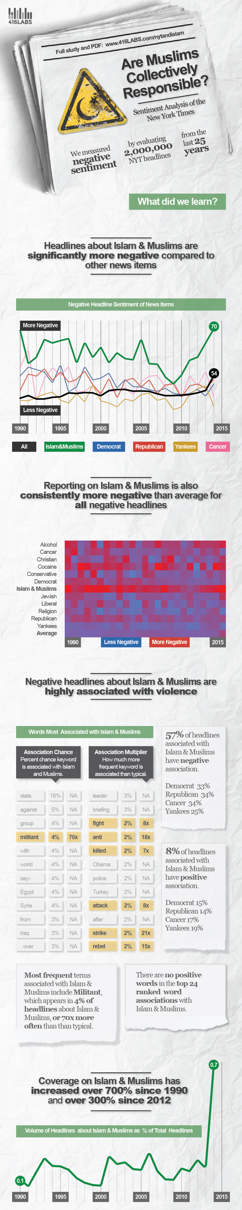 nytandislam_infographic.png